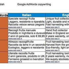 Hire Denis Giuffrè - Portfolio - AdWords Copywriting
