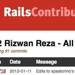 Hire Rizwan Reza - Portfolio - Ruby on Rails
