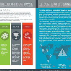 Hire Katharina Woodworth - Portfolio - Real Cost of Business Travel Infographic Paper
