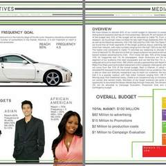 Hire Mary Seale - Portfolio - Nissan's Campaign Plans Book: Informational Design