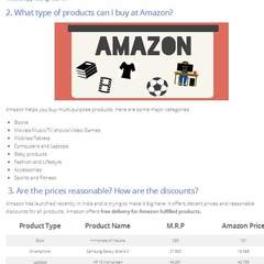 Hire Shivankit  Arora - Portfolio - Amazon India review